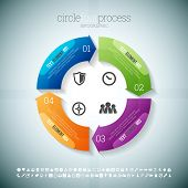 Circle Four Process Infographic
