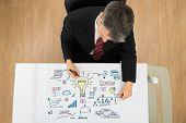 Businessman Preparing Startup Plan