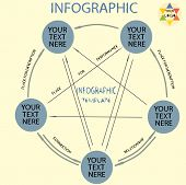 Pentogram Infographic