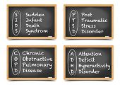 detailed illustration of different blackboards with medical terms explanations, eps10 vector, gradient mesh included