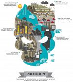 stock photo of polluted  - The world of pollution infographic template design in skull shape - JPG