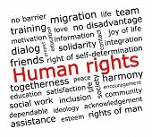 foto of human rights  - informative human rights wordcloud on white backgrounds - JPG