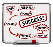 Success Diagram How to Achieve Results Planning 3d Animation poster