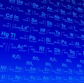 foto of palladium  - Vector Periodic table - JPG