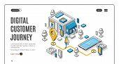 Digital Customer Journey Isometric Web Banner. Process Of Purchasing Decision Map, Buyer Make Purcha poster