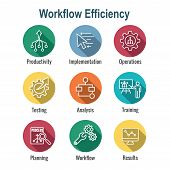 Workflow Efficiency Icon Set With Operations, Processes, Automation, Etc poster
