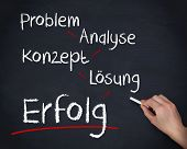 Hand writing problem analysis solution concept and success on a blackboard