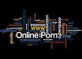 Online Porn, Word Cloud Concept 5 poster