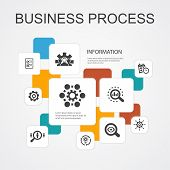 Business Process Infographic 10 Line Icons Template.implement, Analyze, Development, Processing Simp poster
