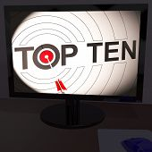 Top tien op Monitor toont in aanmerking komende Ranking