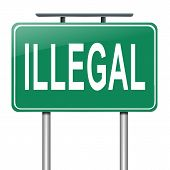 Illegal Concept Sign.