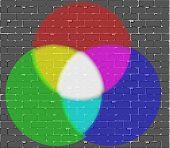 RGB Spotlights