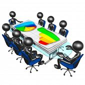 Business Reports Meeting