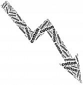 Cotton Commodity Price Drop. Word Cloud Illustration.
