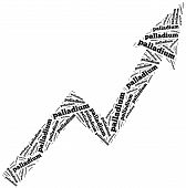 Palladium Commodity Price Growth. Word Cloud Illustration.