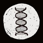 picture of gene  - Doodle Gene - JPG