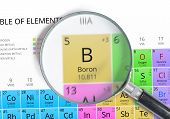Постер, плакат: Boron Element Of Mendeleev Periodic Table Magnified With Magni