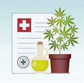 Marijuana Plant And Cannabis Oil. Hemp Oil In A Glass Jar Mock Up. Cbd Oil Hemp Products. Medical Ma poster