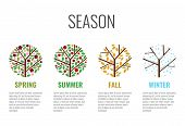 Four Season Circle Sign With Tree Season Change In Spring Summer Fall (autumn) Winter Vector Design poster