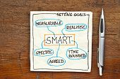 SMART ( specific, measurable, agreed, realistic, time-bound) goal setting concept - a napkin doodle