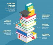 Stack Of Book Infographic Or Pile School Textbook poster
