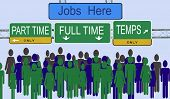 Signs Advising Of Jobs Here