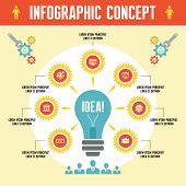 Infographic Business Concept - Creative Idea Illustration for business presentation