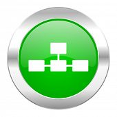 database green circle chrome web icon isolated