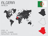 Set Of Infographic Elements For The Country Of Algeria