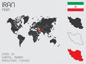 Set Of Infographic Elements For The Country Of Iran