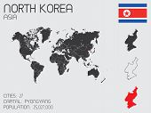 Set Of Infographic Elements For The Country Of North Korea