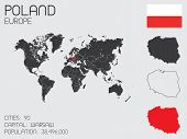 Set Of Infographic Elements For The Country Of Poland