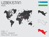 Set Of Infographic Elements For The Country Of Uzbekistan