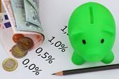 Piggy bank, interest rates and coins