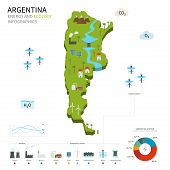 Energy industry and ecology of Argentina