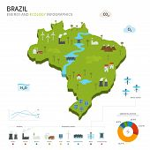 pic of brasilia  - Energy industry and ecology of Brazil vector map with power stations infographic - JPG