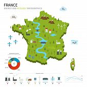 Energy industry and ecology of France
