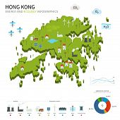 image of hydroelectric power  - Energy industry and ecology of Hong Kong vector map with power stations infographic - JPG