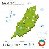 Energy industry and ecology map Isle of Man