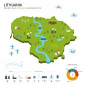 Energy industry and ecology of Lithuania
