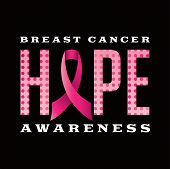 picture of mammogram  - An illustration of a Breast Cancer Awareness Hope message written in pink polka dots and a pink cancer awareness ribbon - JPG