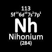 Periodic Table Element Nihonium Icon. Vector Illustration. poster
