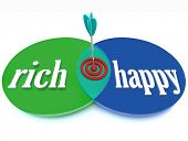 A venn diagram with the words Happy and Rich intersecting with a bulls-eye, target and arrow at the