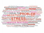 Stress Symptoms. Word Cloud Concept
