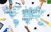 pic of racial diversity  - Diversity Ethnicity World Global Community Concept - JPG