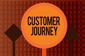 Handwriting Text Writing Customer Journey. Concept Meaning Product Of Interaction Between Organizati poster