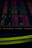 Stock Market Ticker Board
