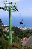 Cable Car Over Funchal, Madeira