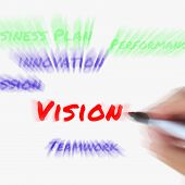 Vision On Whiteboard Displays Ingenuity Visionary And Goals