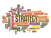 business strategy concept word cloud